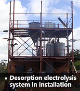Desorption electrolysis system in installation