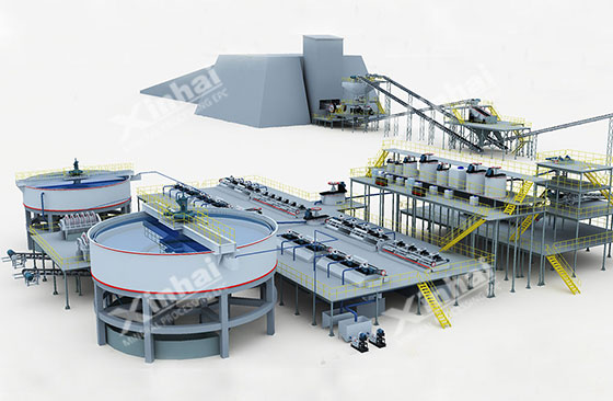 3D-mineral-processing-plant