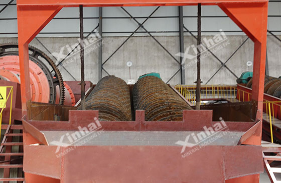 classifier-equipment