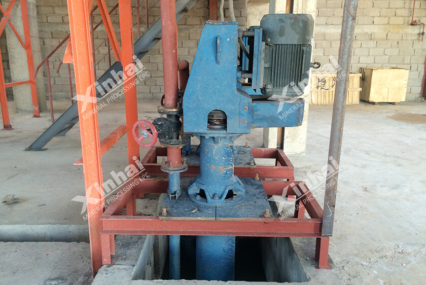 Alloy Slurry Pump principle