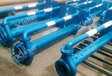 Alloy Slurry Pump